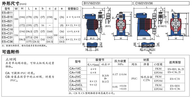 日本iwaki易威奇es系列电磁计量泵es-b11计量泵加药